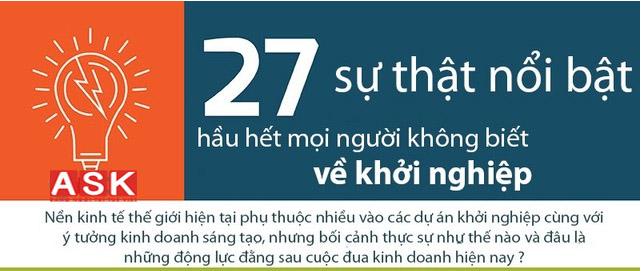 27 SỰ THẬT ĐỘNG TRỜI VỀ KHỞI NGHIỆP KHÔNG PHẢI AI CŨNG BIẾT!